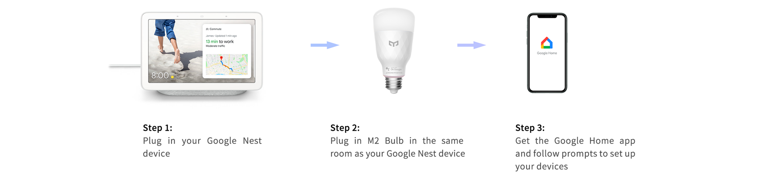 Yeelight Smart LED Bulb M2 (Multicolor)